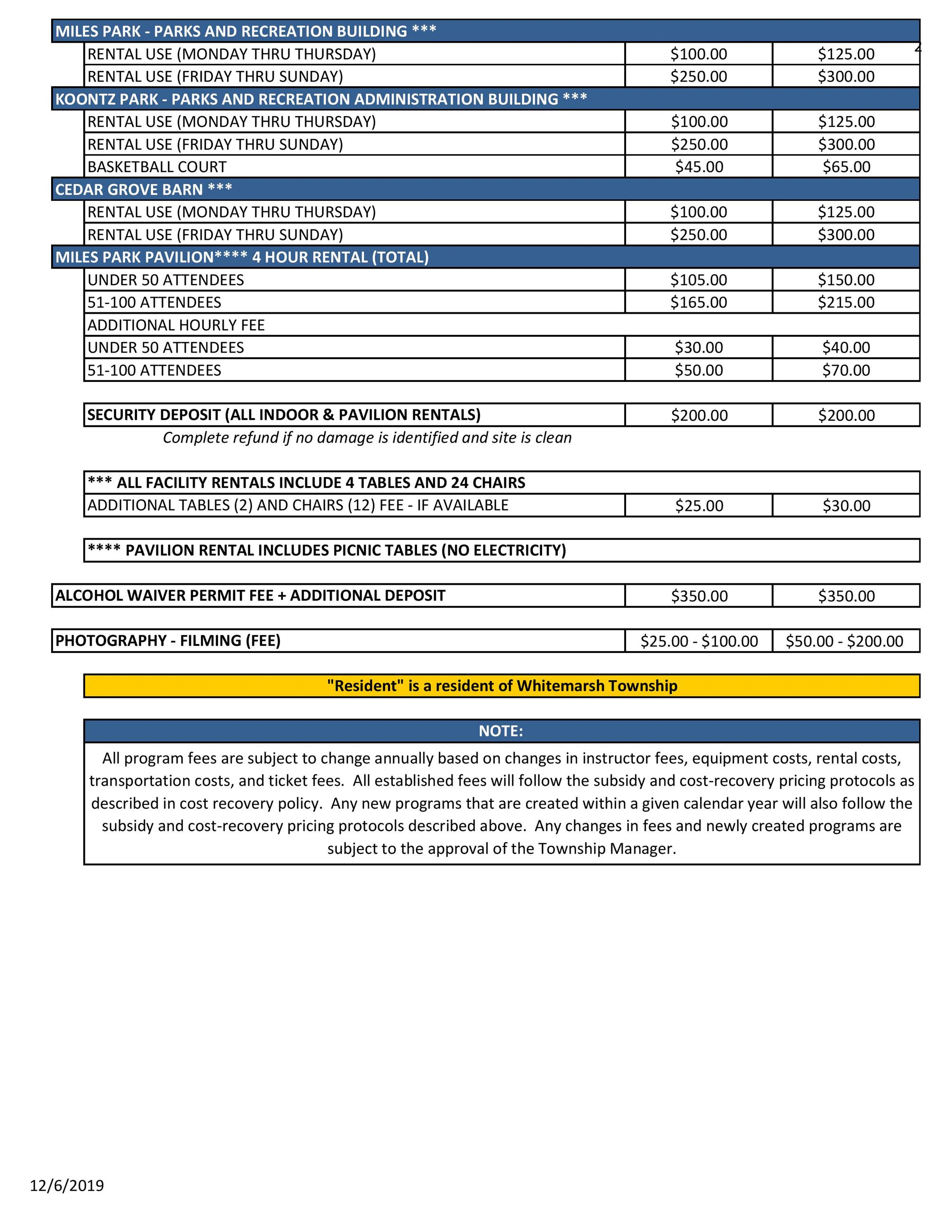 2020 Park and Rec Dept. Fee Schedule - Rental Fees (Website)-page-002