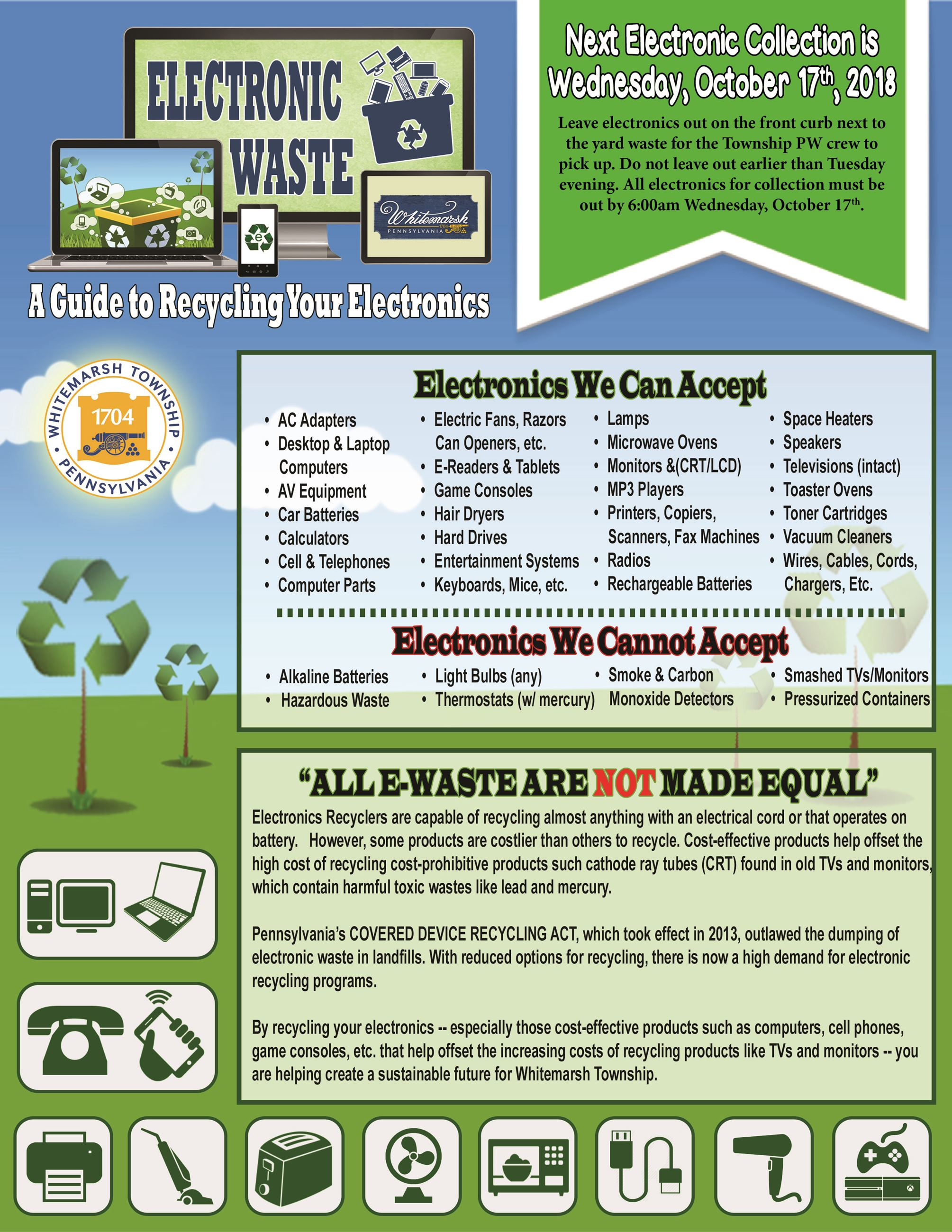 2018 Oct Electronic Collection Flyer